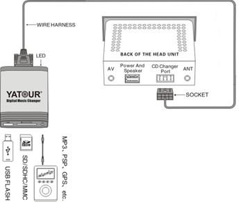 lancia thesis parking sensors